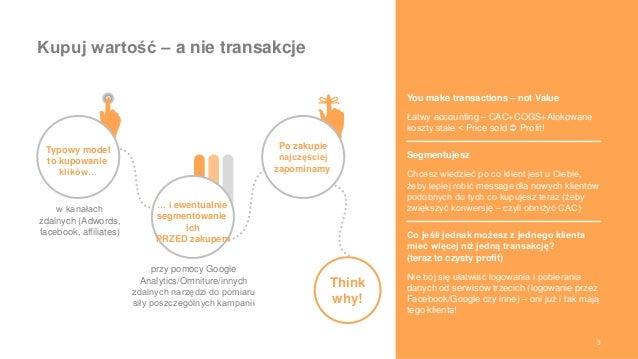 Clv Kogo pozyskujesz klienta czy jego transakcje Slide 3