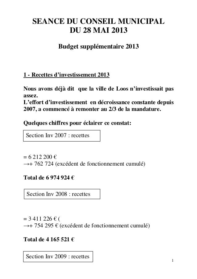 SEANCE DU CONSEIL MUNICIPAL DU 28 MAI 2013 Budget supplémentaire 2013  1 - Recettes d'investissement 2013 Nous avons déjà ...
