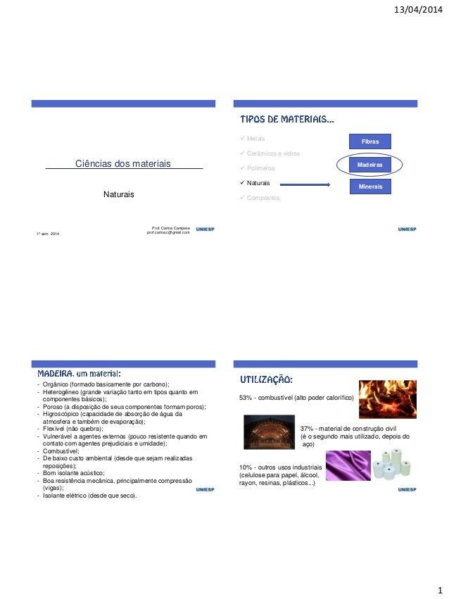 13/04/2014 1 1º sem. 2014 Prof. Carina Campese prof.carina.c@gmail.com Ciências dos materiais Naturais  Metais  Cerâmico...