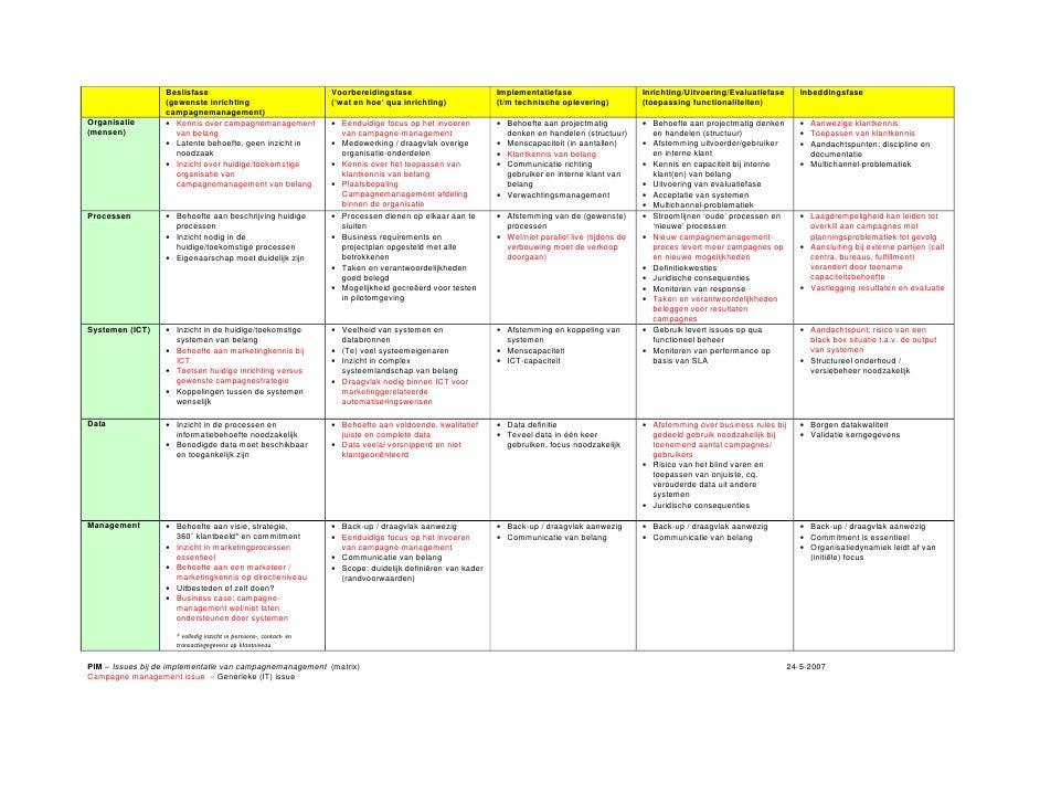 Beslisfase                              Voorbereidingsfase                        Implementatiefase                      I...