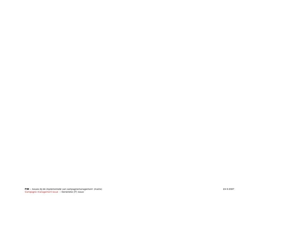 Cm Matrix 20070423 V11 0 Slide 2
