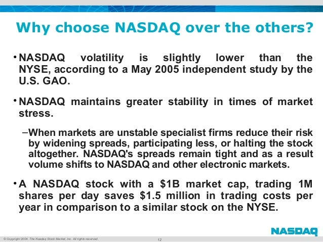 © Copyright 2004, The Nasdaq Stock Market, Inc. All rights reserved. Why choose NASDAQ over the others? • NASDAQ volatilit...