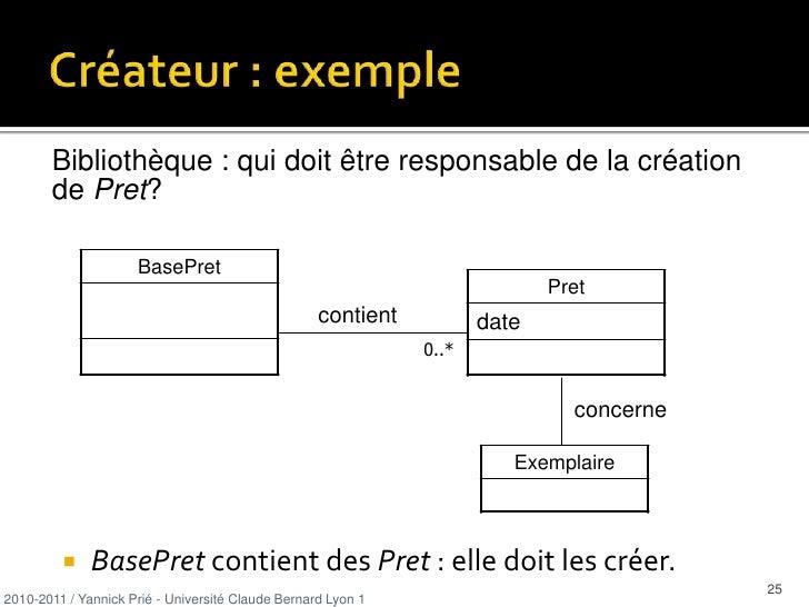 Description d'un pattern<br />Nom du pattern : un ou deux mots<br /><ul><li>Permet essentiellement d'en parler