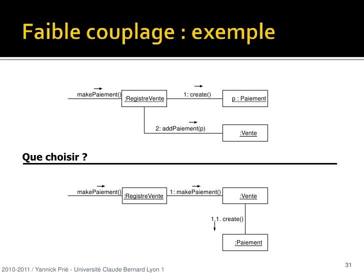 Conception objet :Réduction du décalage des représentations<br /><ul><li>Décalage des représentations entre