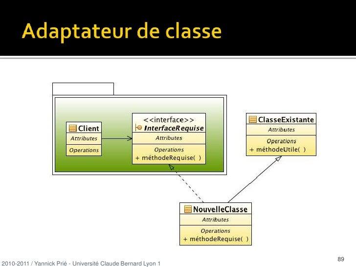 Forte cohésion</li></ul>2010-2011 / Yannick Prié - Université Claude Bernard Lyon 1   <br />23<br />