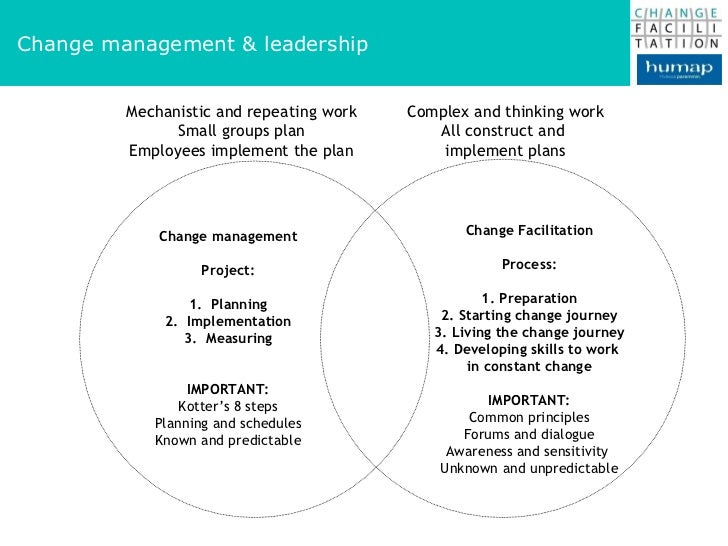 john kotters change model essay Leading change: john kotter's 8 step model john kotter's eight step model heavily influences current thinking on organisational change here's a brief summary of the model, along with thoughts on its strengths and weaknesses , supplied by larry reynolds.