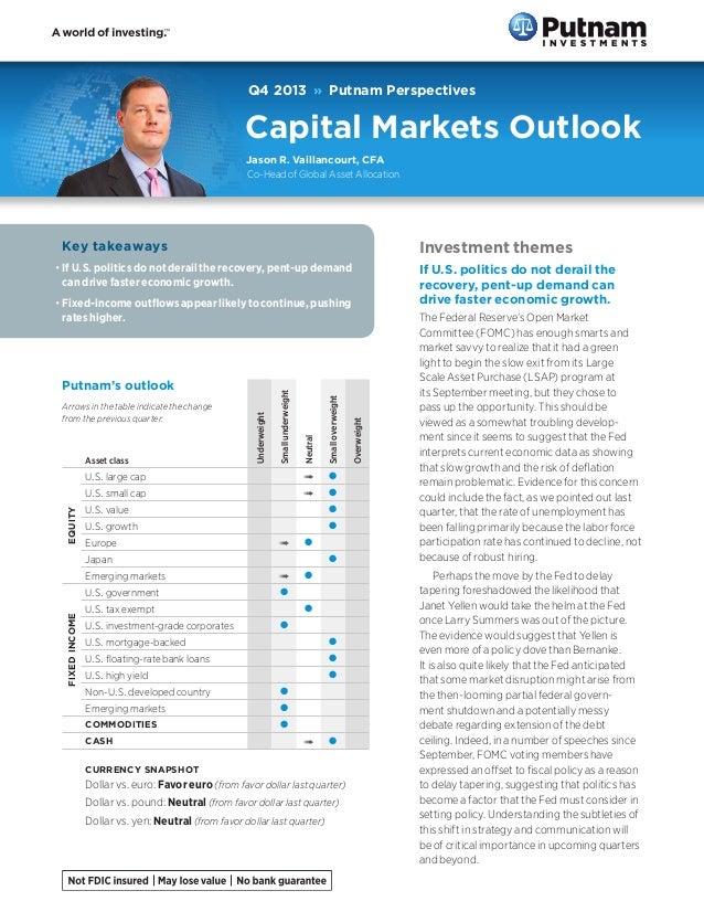 Q4 2013»Putnam Perspectives  Capital Markets Outlook Jason R. Vaillancourt, CFA Co-Head of Global Asset Allocation  Inve...
