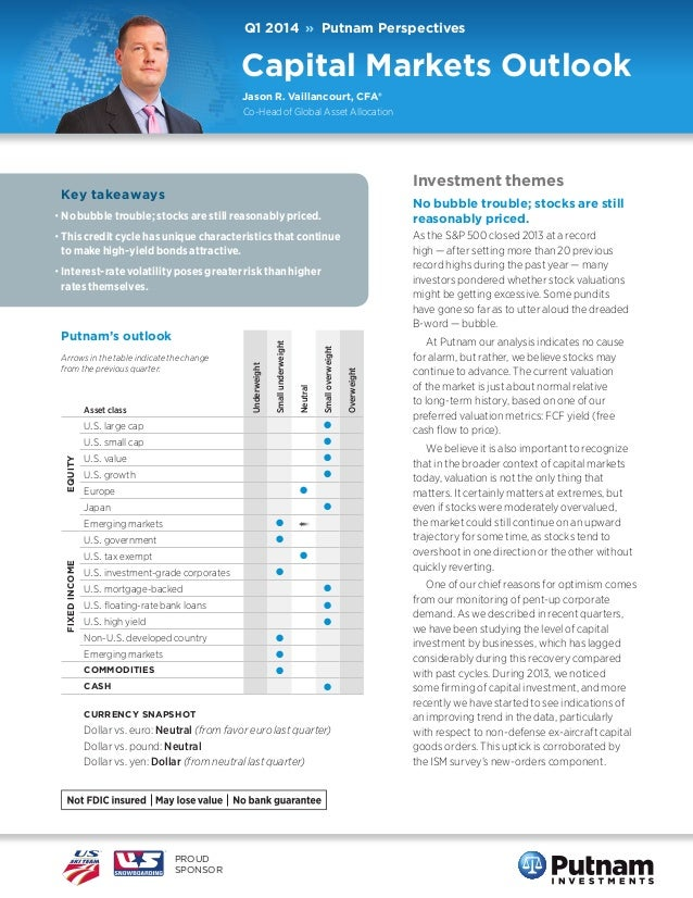 Q1 2014 » Putnam Perspectives  Capital Markets Outlook Jason R. Vaillancourt, CFA® Co-Head of Global Asset Allocation  Inv...