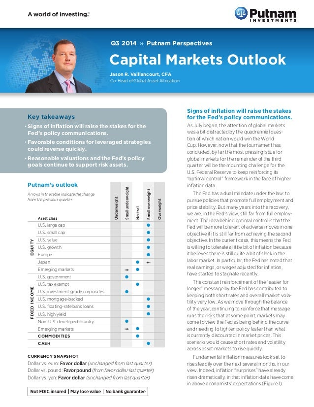 Q3 2014»Putnam Perspectives Capital Markets Outlook Putnam's outlook Arrows in the table indicate the change from the pr...