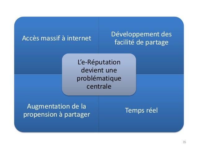 35 Accès massif à internet Développement des facilité de partage Augmentation de la propension à partager Temps réel L'e-R...