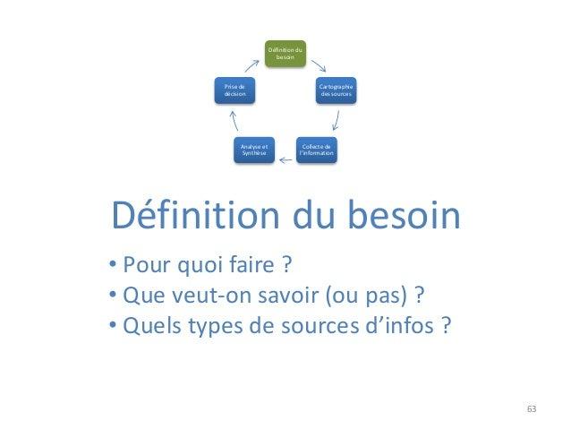 63 Définition du besoin Définition du besoin Cartographie des sources Collecte de l'information Analyse et Synthèse Prise ...
