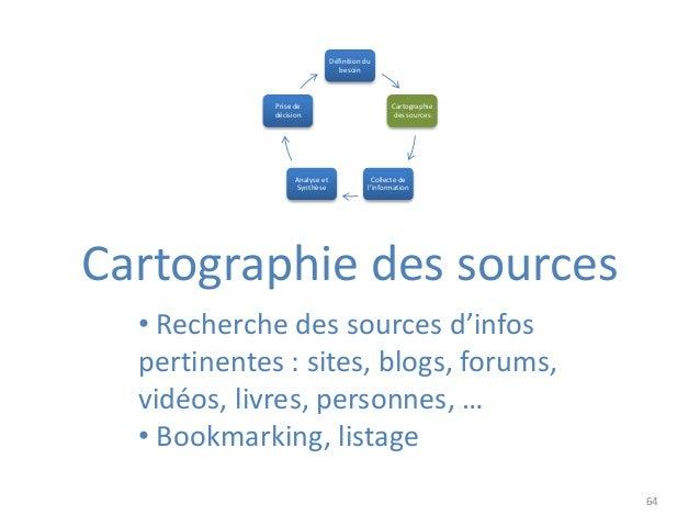 64 Cartographie des sources Définition du besoin Cartographie des sources Collecte de l'information Analyse et Synthèse Pr...