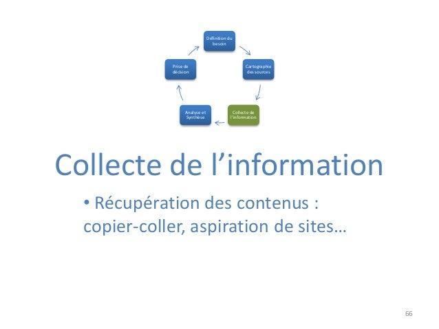 66 Collecte de l'information Définition du besoin Cartographie des sources Collecte de l'information Analyse et Synthèse P...