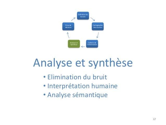 67 Analyse et synthèse Définition du besoin Cartographie des sources Collecte de l'information Analyse et Synthèse Prise d...