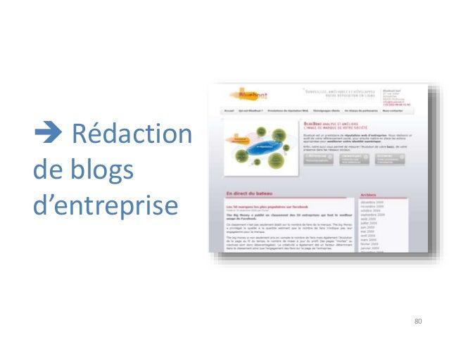 80  Rédaction de blogs d'entreprise