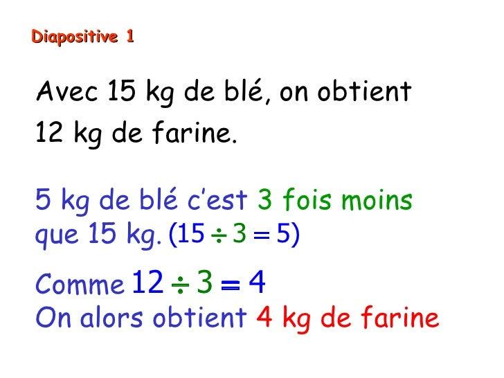 Diapositive 1Avec 15 kg de blé, on obtient12 kg de farine.5 kg de blé c'est 3 fois moinsque 15 kg. (15 ÷ 3 = 5)Comme 12 ÷ ...
