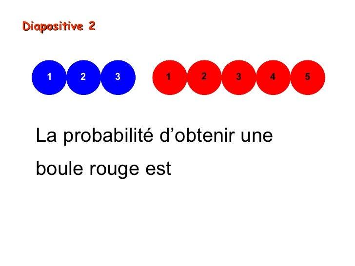 Diapositive 2    1     2     3   1   2   3   4   5  La probabilité d'obtenir une  boule rouge est