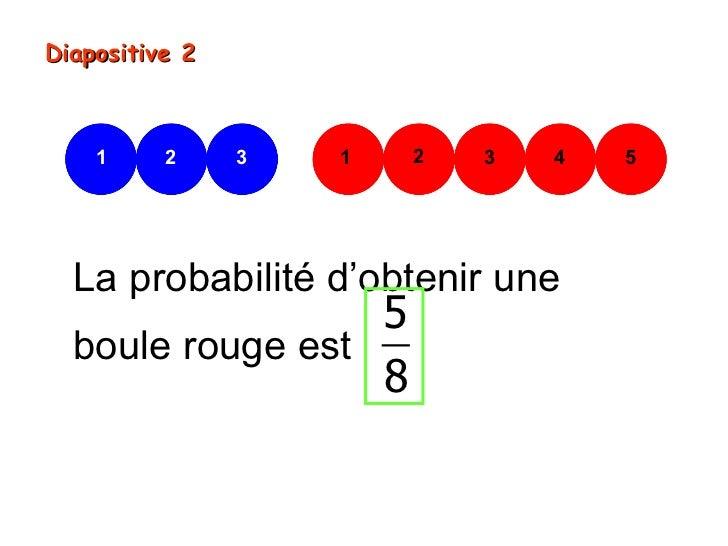 Diapositive 2    1     2     3   1   2   3   4   5  La probabilité d'obtenir une                  5  boule rouge est      ...