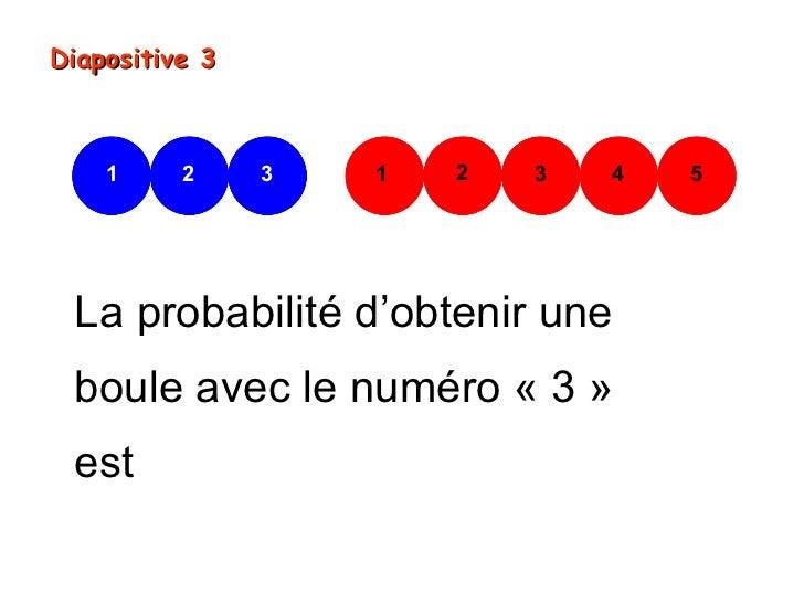 Diapositive 3    1     2     3   1   2   3   4   5 La probabilité d'obtenir une boule avec le numéro « 3 » est