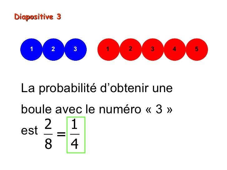 Diapositive 3    1     2     3   1   2   3   4   5 La probabilité d'obtenir une boule avec le numéro « 3 » est 2 1      = ...