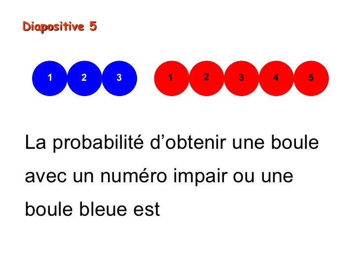 Diapositive 5    1     2     3   1   2   3   4   5La probabilité d'obtenir une bouleavec un numéro impair ou uneboule bleu...
