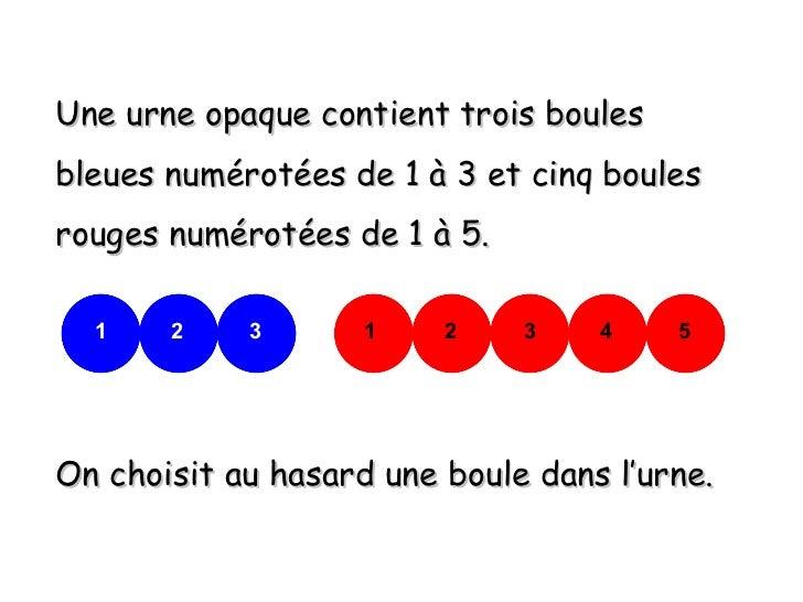 Une urne opaque contient trois boulesbleues numérotées de 1 à 3 et cinq boulesrouges numérotées de 1 à 5.  1    2    3    ...