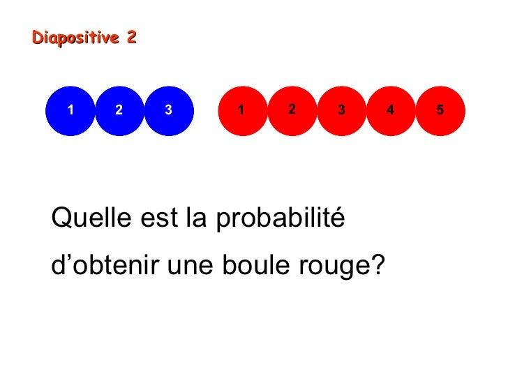 Diapositive 2    1     2     3   1   2   3   4   5  Quelle est la probabilité  d'obtenir une boule rouge?