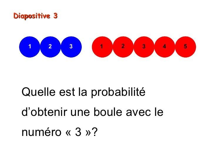 Diapositive 3    1     2     3   1   2   3   4   5  Quelle est la probabilité  d'obtenir une boule avec le  numéro « 3 »?