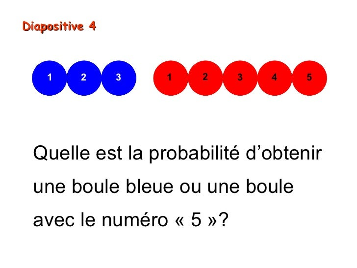 Diapositive 4    1     2     3   1   2   3   4   5 Quelle est la probabilité d'obtenir une boule bleue ou une boule avec l...