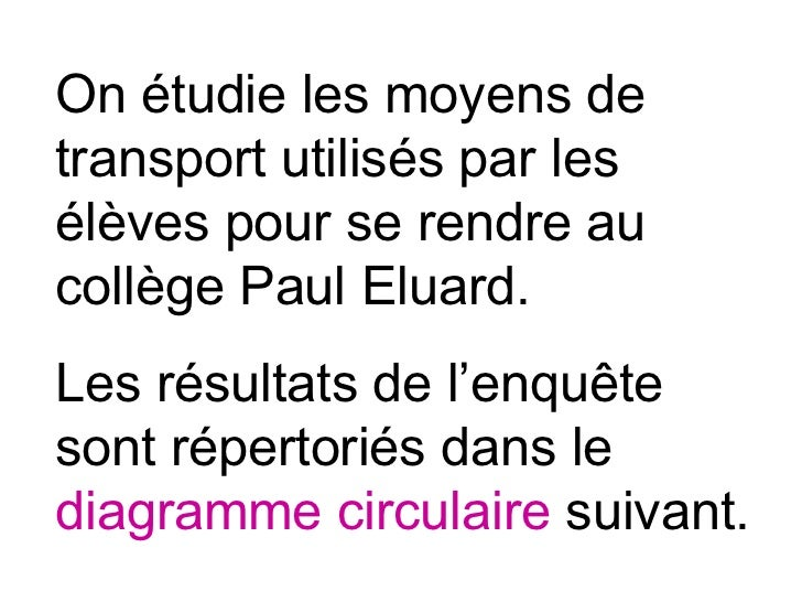 On étudie les moyens detransport utilisés par lesélèves pour se rendre aucollège Paul Eluard.Les résultats de l'enquêteson...