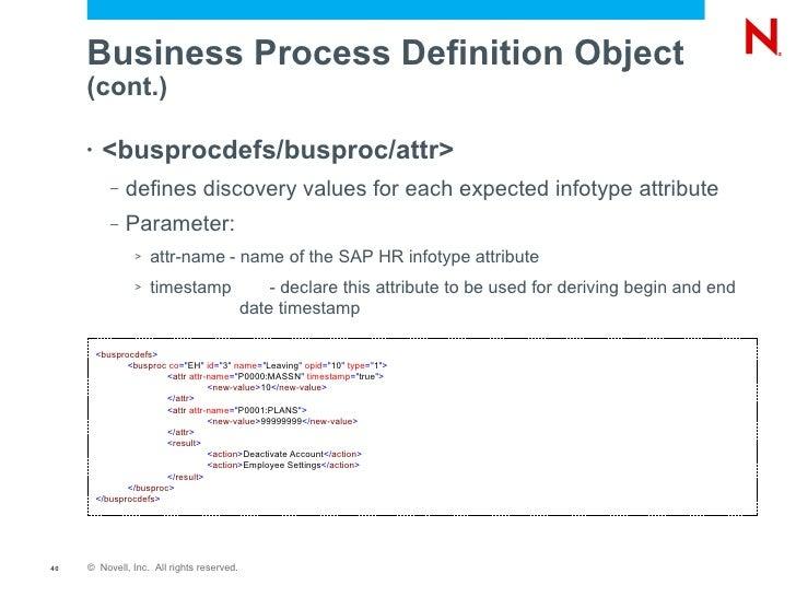 p/process essay-direct-40.txt 40