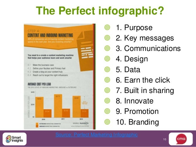 The Perfect infographic?                             1. Purpose                             2. Key messages             ...