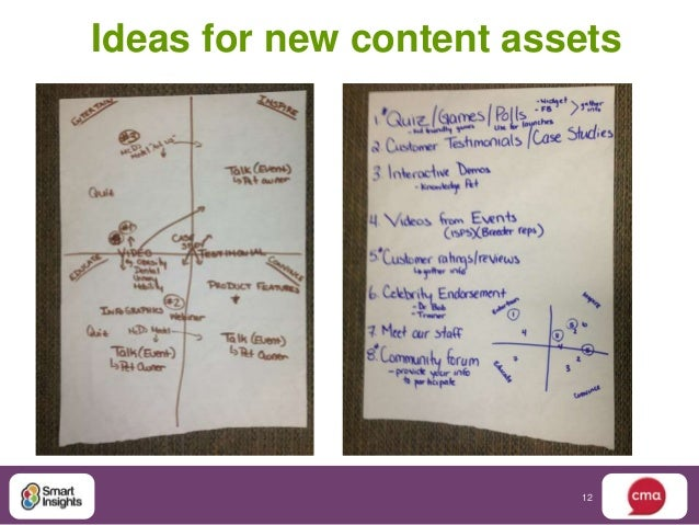 Ideas for new content assets                         12