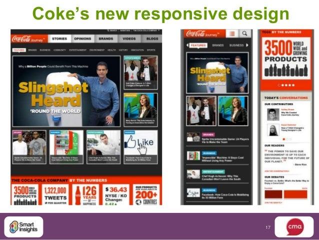 Coke's new responsive design                         17