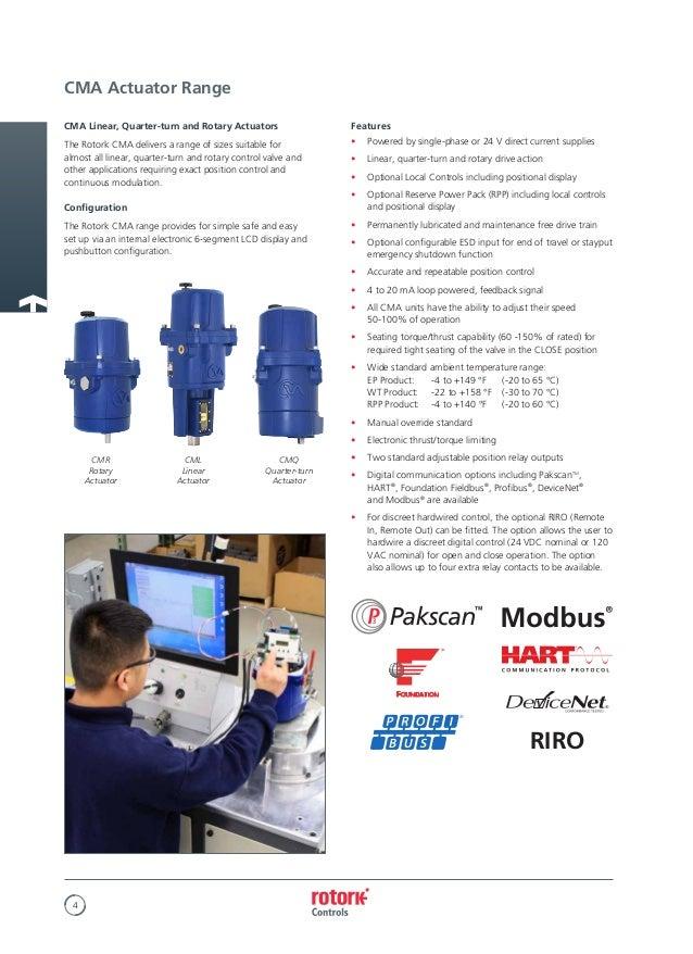 rotork cma compact electric valve actuators 4 638?cb\=1502668078 rotork wiring diagram 100 2000 4 gandul 45 77 79 119  at alyssarenee.co