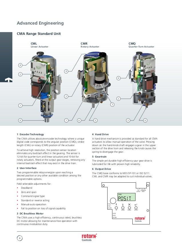 Rotork CMA Compact Electric Valve Actuators