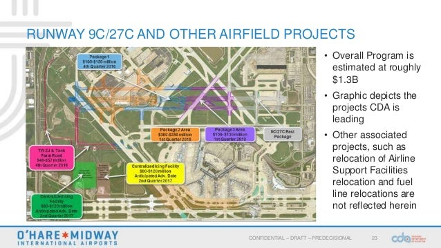 O Hare Parking >> Capital Programs - O'Hare 21