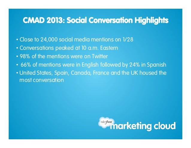 Community Manager Appreciation Day Social Media Conversation Data report Slide 2