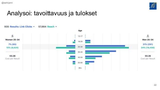 @sarkijarvi Analysoi: tavoittavuus ja tulokset 22