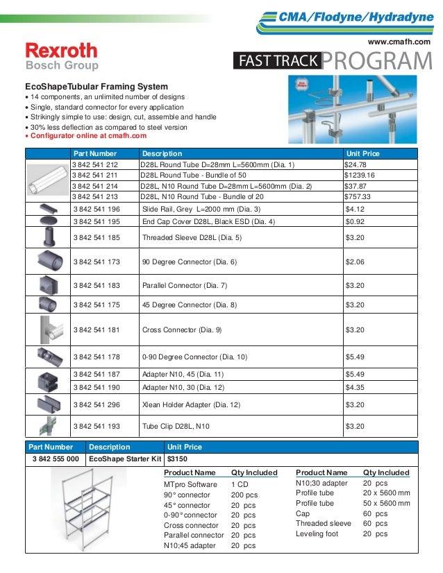 Aluminum Framing Fast Track Program