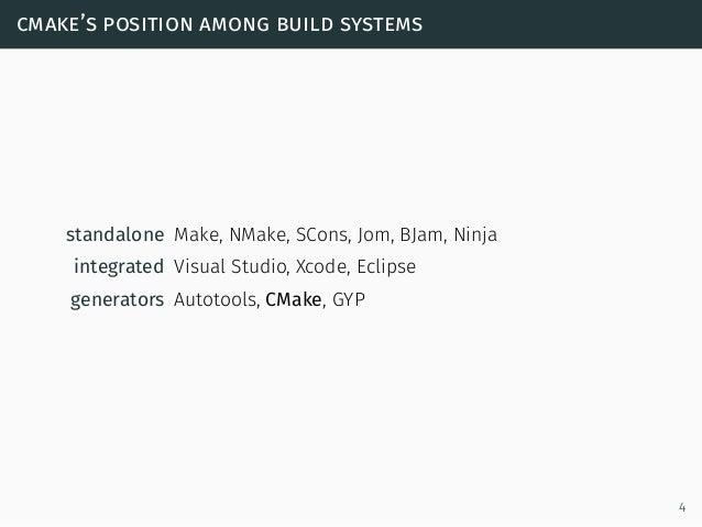cmake's position among build systems standalone Make, NMake, SCons, Jom, BJam, Ninja integrated Visual Studio, Xcode, Ecli...