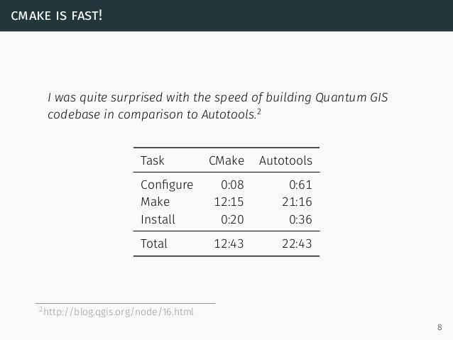 cmake is fast! I was quite surprised with the speed of building Quantum GIS codebase in comparison to Autotools.2 Task CMa...