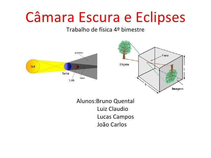 Câmara Escura e Eclipses Trabalho de física 4º bimestre   Alunos:Bruno Quental Luiz Claudio Lucas Campos João Carlos