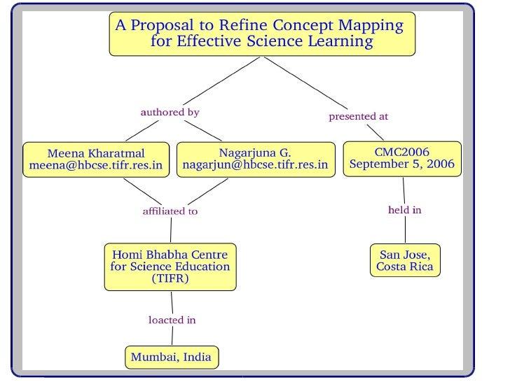 AProposaltoRefineConceptMapping      ForEffectiveScienceLearning      MeenaKharatmal&NagarjunaG.    {meena,na...