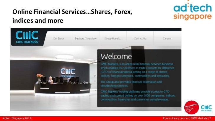 Cmc forex leverage глубина рынка форекс