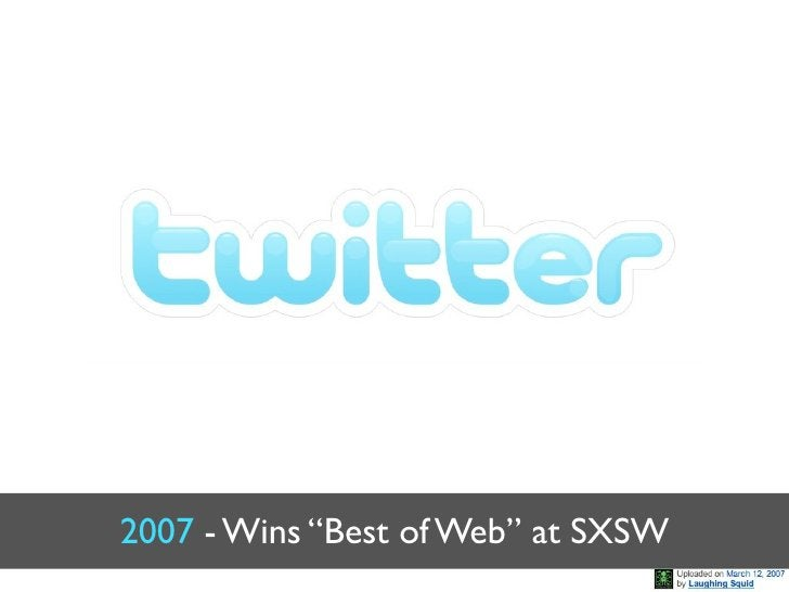 """2007 - Wins """"Best of Web"""" at SXSW"""