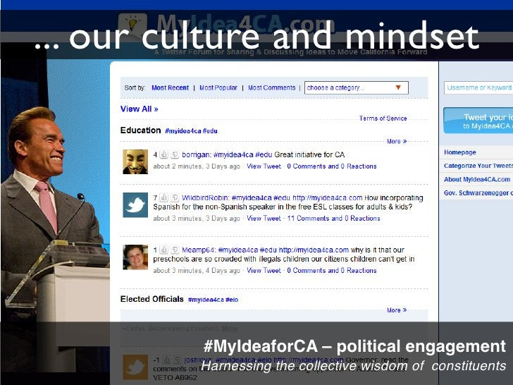 ... our culture and mindset               #MyIdeaforCA – political engagement           Harnessing the collective wisdom o...