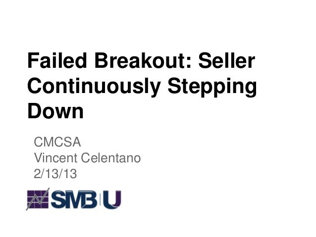Failed Breakout: SellerContinuously SteppingDownCMCSAVincent Celentano2/13/13