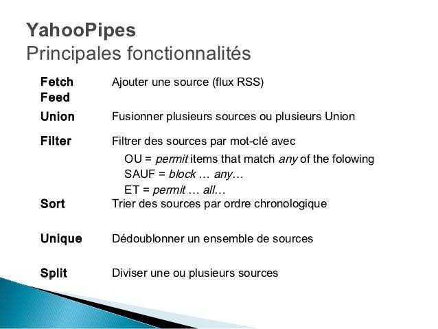 YahooPipesPrincipales fonctionnalités Fetch    Ajouter une source (flux RSS) Feed Union    Fusionner plusieurs sources ou ...