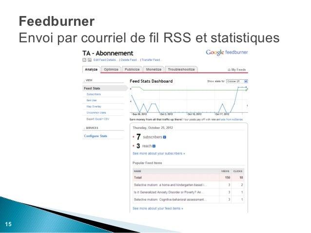 Feedburner     Envoi par courriel de fil RSS et statistiques15